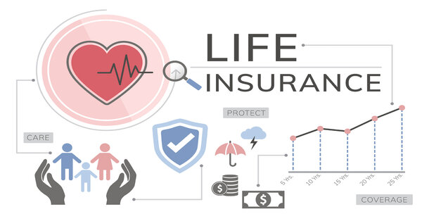 Life Insurance Policy | Best Life Insurance Policy